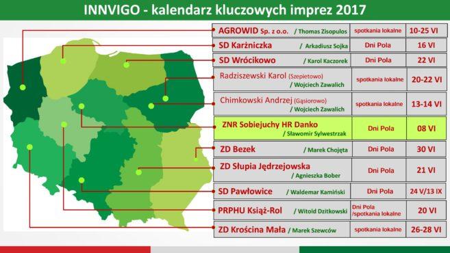 kalendarz kluczowych imprez producenta środków ochrony roślin innvigo